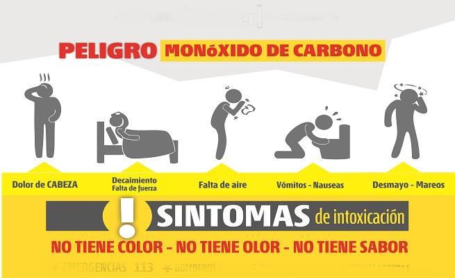 Recomendaciones para prevenir intoxicaci n de mon xido de - Detectores de monoxido de carbono ...